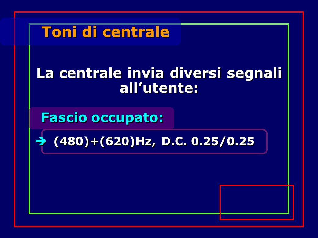 Toni di centrale Fascio occupato: (480)+(620)Hz, D.C. 0.25/0.25 La centrale invia diversi segnali allutente: La centrale invia diversi segnali alluten