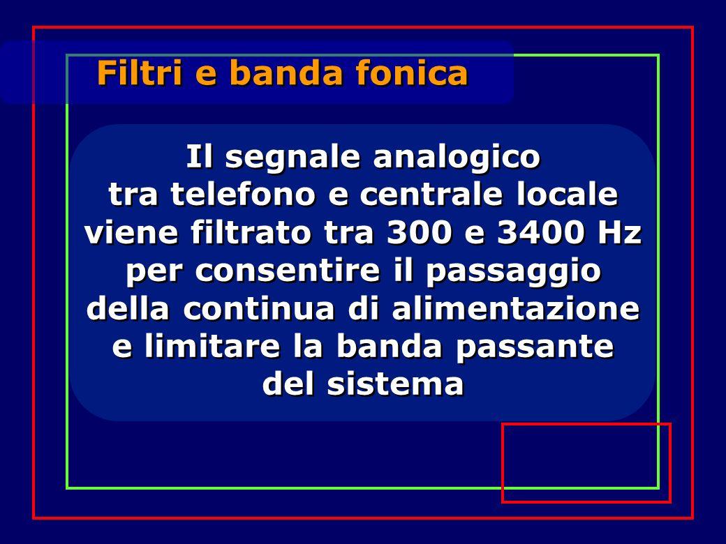 Filtri e banda fonica Il segnale analogico tra telefono e centrale locale viene filtrato tra 300 e 3400 Hz per consentire il passaggio della continua