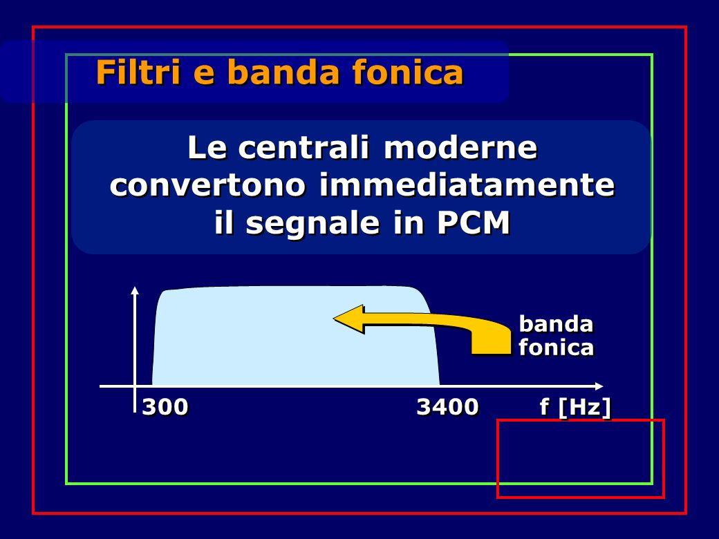 Filtri e banda fonica Le centrali moderne convertono immediatamente il segnale in PCM 300 3400 f [Hz] banda fonica banda fonica