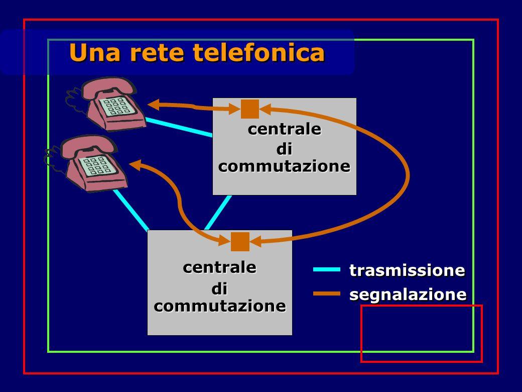 Una rete telefonica segnalazione trasmissione centraledicommutazione centraledicommutazione