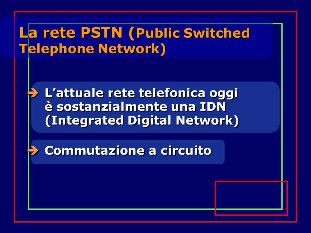 Lattuale rete telefonica oggi è sostanzialmente una IDN (Integrated Digital Network) Commutazione a circuito La rete PSTN ( Public Switched Telephone