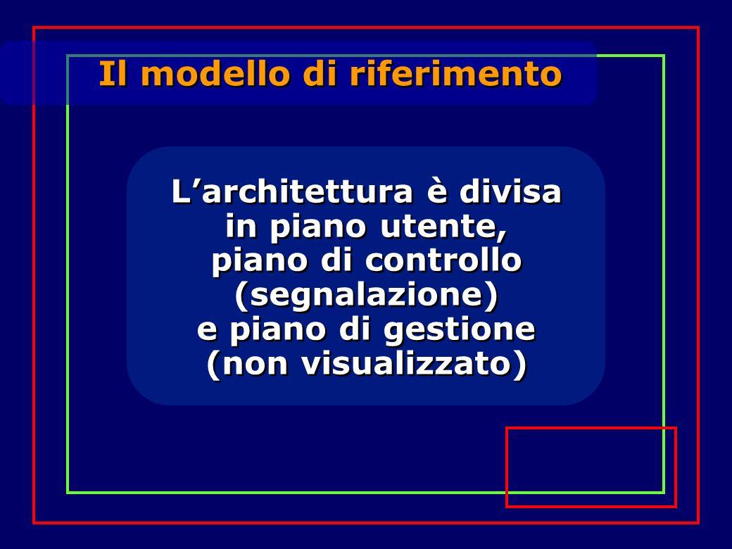 Il modello di riferimento Larchitettura è divisa in piano utente, piano di controllo (segnalazione) e piano di gestione (non visualizzato) Larchitettu