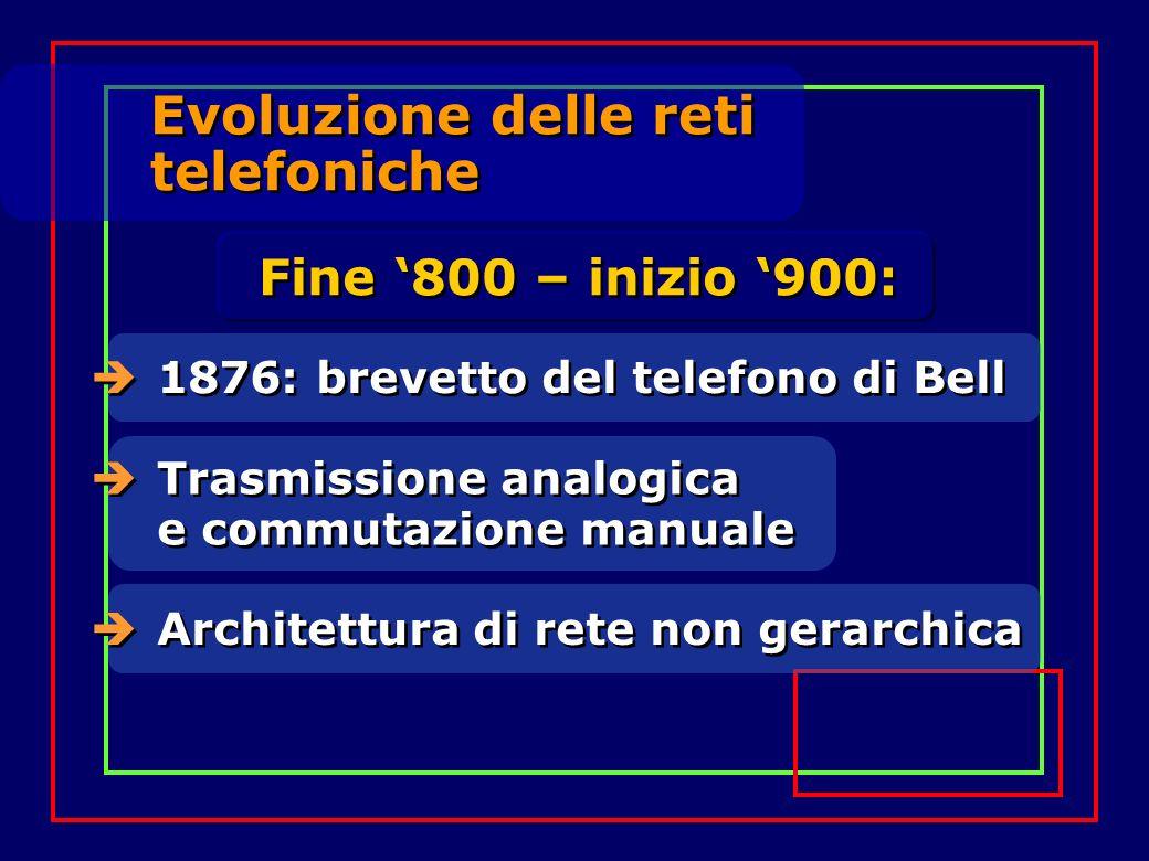Evoluzione delle reti telefoniche Evoluzione delle reti telefoniche 1876: brevetto del telefono di Bell Trasmissione analogica e commutazione manuale