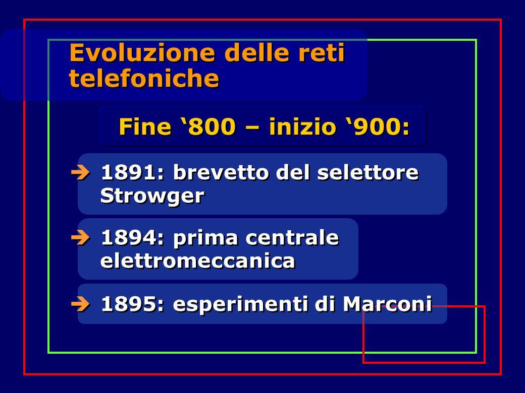 Evoluzione delle reti telefoniche Evoluzione delle reti telefoniche 1891: brevetto del selettore Strowger 1895: esperimenti di Marconi 1894: prima cen