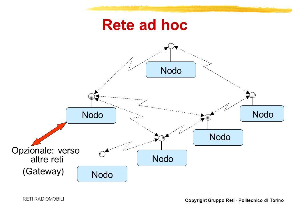 Copyright Gruppo Reti - Politecnico di Torino RETI RADIOMOBILI Rete ad hoc Opzionale: verso altre reti (Gateway) Nodo