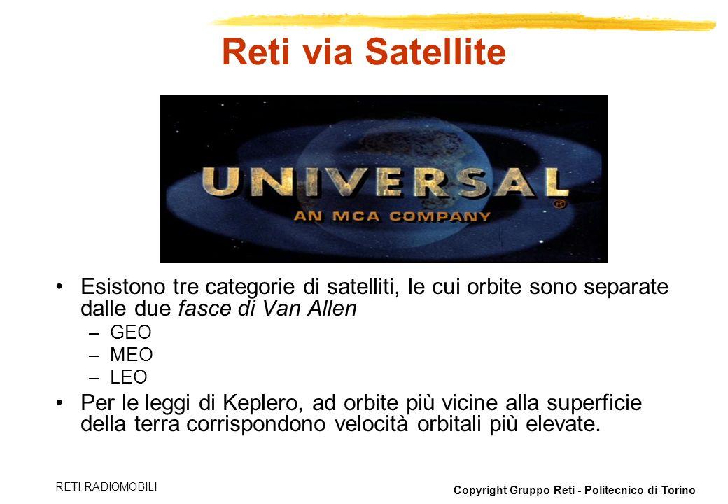 Copyright Gruppo Reti - Politecnico di Torino RETI RADIOMOBILI Reti via Satellite Esistono tre categorie di satelliti, le cui orbite sono separate dal
