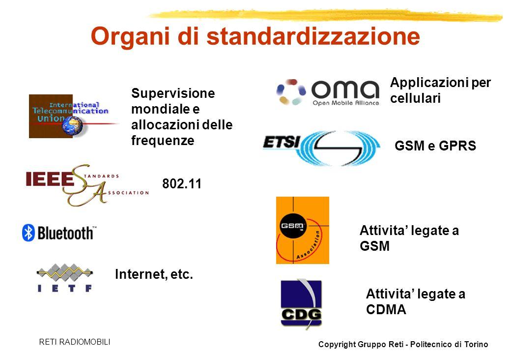 Copyright Gruppo Reti - Politecnico di Torino RETI RADIOMOBILI Organi di standardizzazione Attivita legate a CDMA Supervisione mondiale e allocazioni