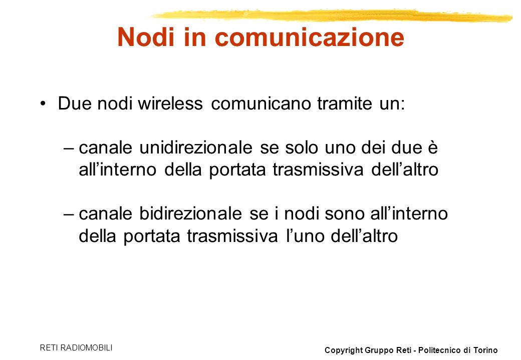 Copyright Gruppo Reti - Politecnico di Torino RETI RADIOMOBILI Nodi in comunicazione Due nodi wireless comunicano tramite un: –canale unidirezionale s