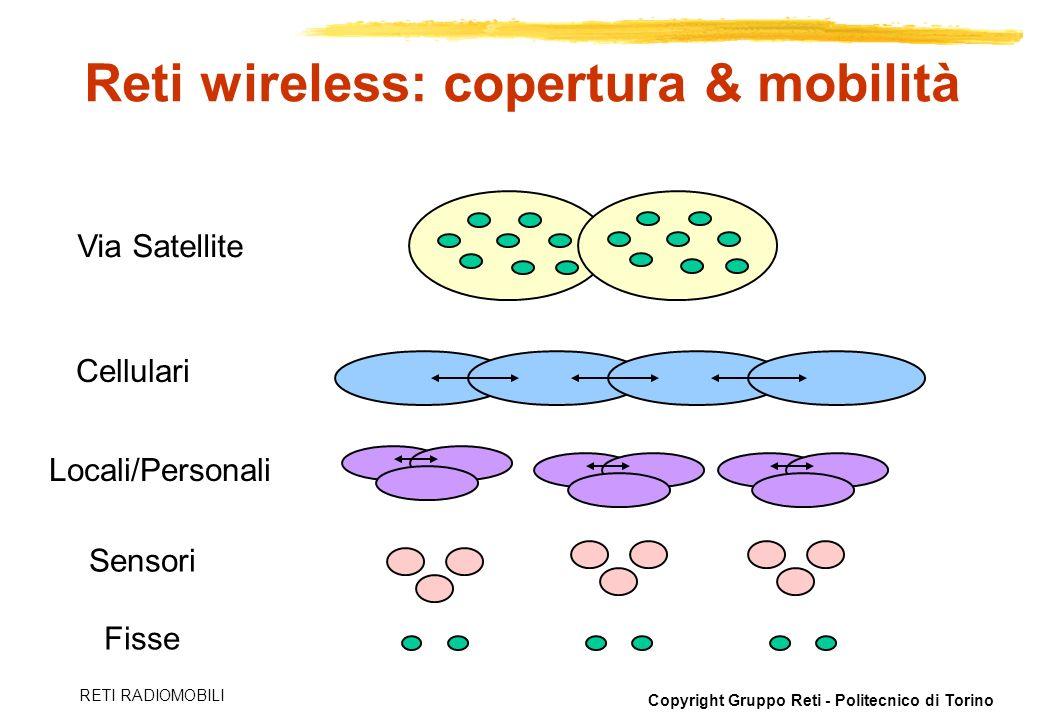 Copyright Gruppo Reti - Politecnico di Torino RETI RADIOMOBILI Reti wireless: architettura Con infrastruttura fissa: tutti i nodi comunicano direttamente con punto di accesso alla rete fissa.