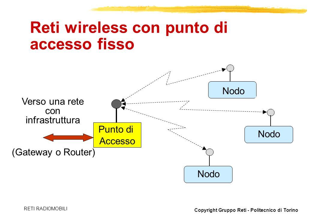 Copyright Gruppo Reti - Politecnico di Torino RETI RADIOMOBILI Reti wireless con punto di accesso fisso Nodo Punto di Accesso Verso una rete con infra