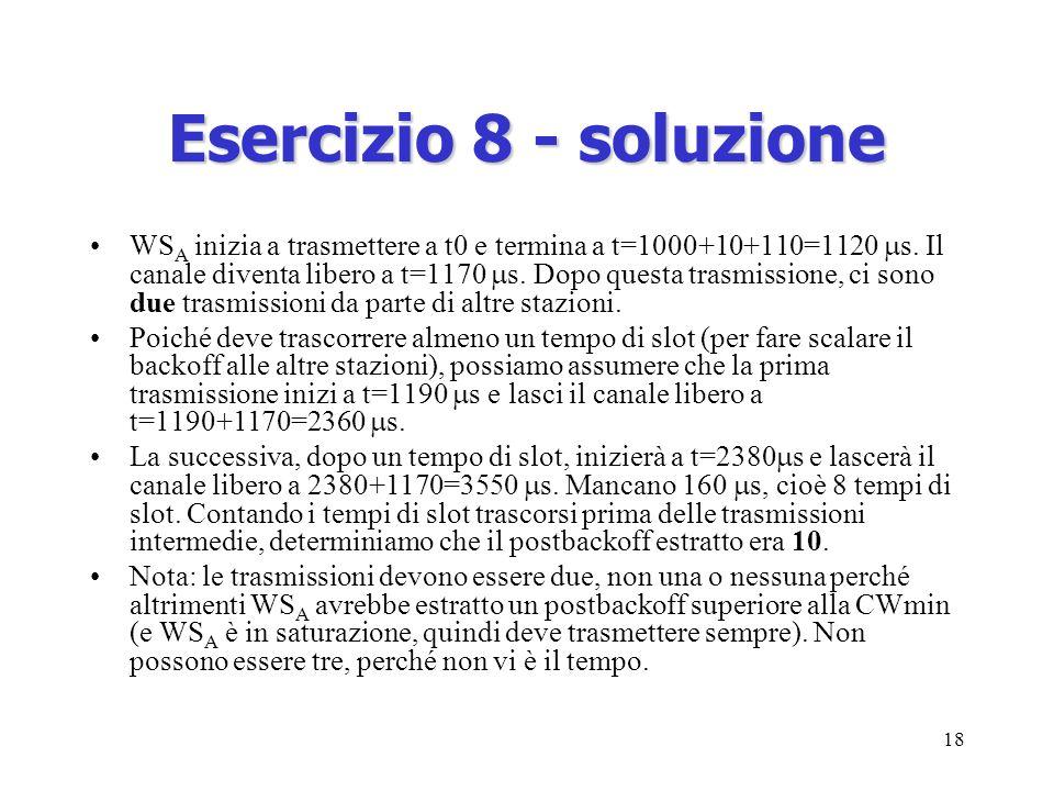 18 Esercizio 8 - soluzione WS A inizia a trasmettere a t0 e termina a t=1000+10+110=1120 s.