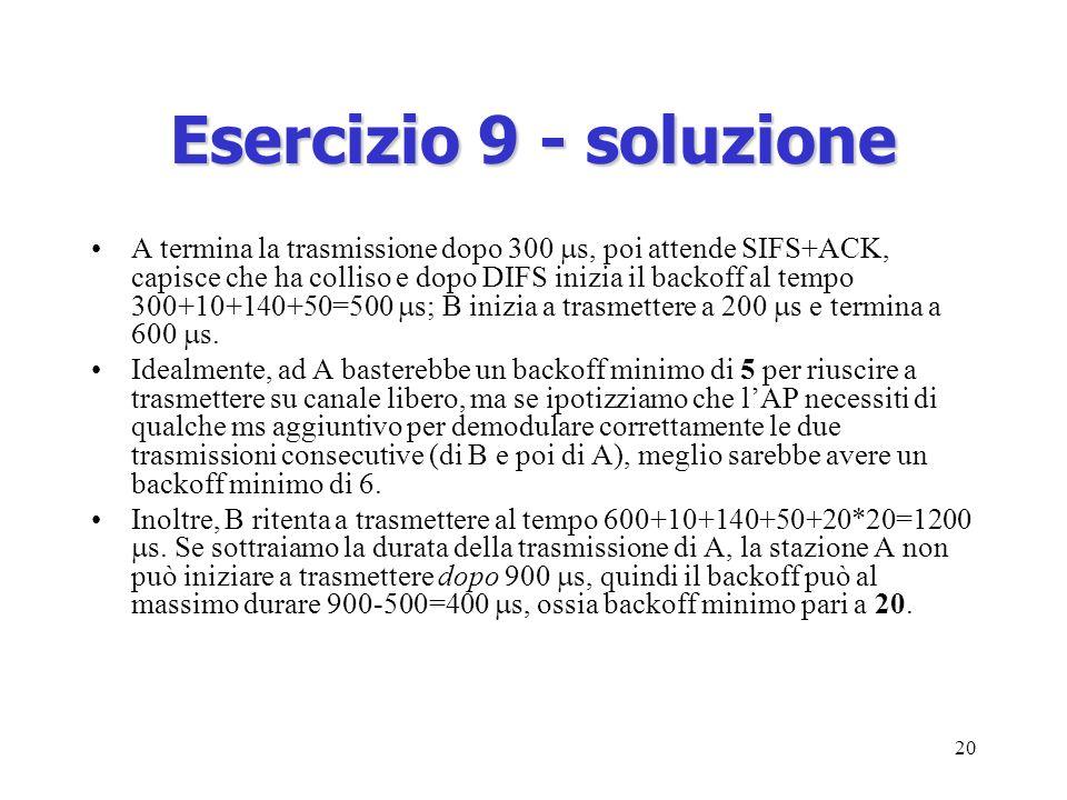 20 Esercizio 9 - soluzione A termina la trasmissione dopo 300 s, poi attende SIFS+ACK, capisce che ha colliso e dopo DIFS inizia il backoff al tempo 300+10+140+50=500 s; B inizia a trasmettere a 200 s e termina a 600 s.