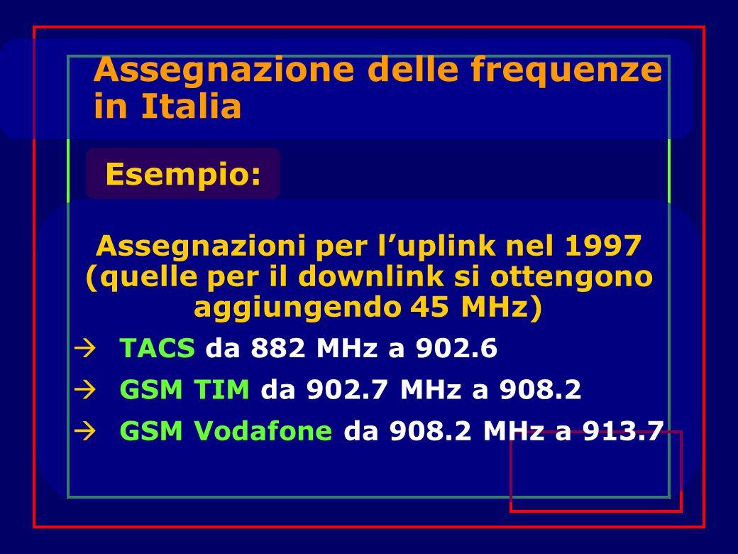 Assegnazione delle frequenze in Italia Assegnazioni per luplink nel 1997 (quelle per il downlink si ottengono aggiungendo 45 MHz) Esempio: TACS da 882 MHz a 902.6 GSM TIM da 902.7 MHz a 908.2 GSM Vodafone da 908.2 MHz a 913.7