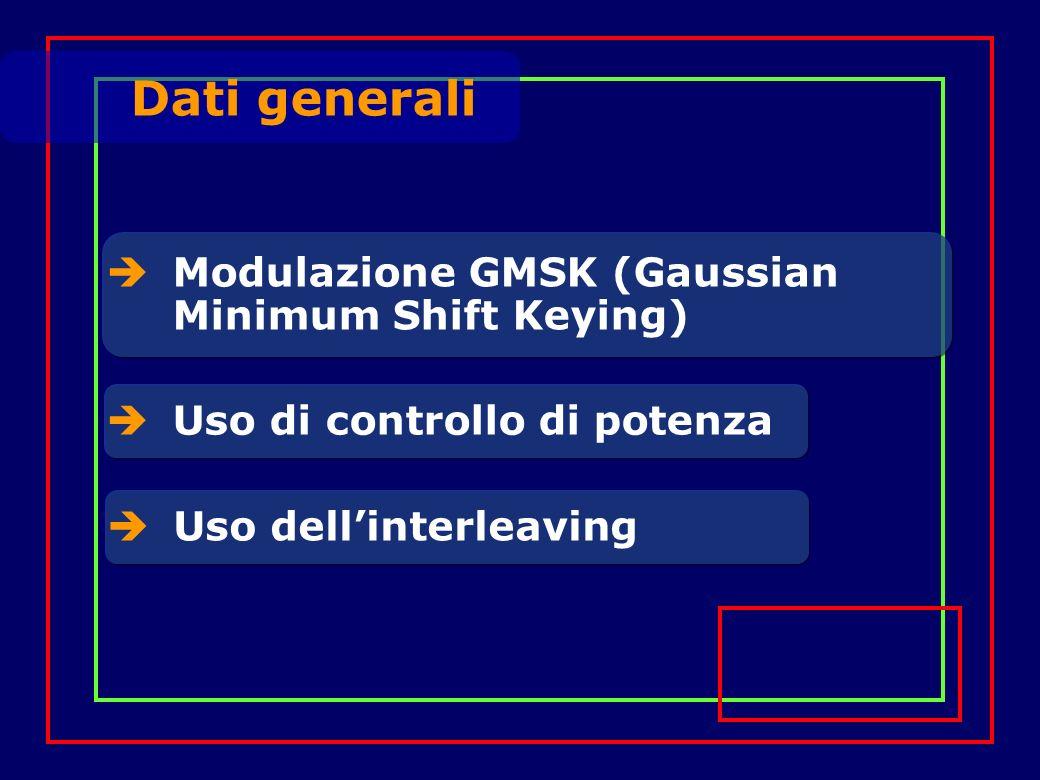 Modulazione GMSK (Gaussian Minimum Shift Keying) Uso di controllo di potenza Dati generali Uso dellinterleaving