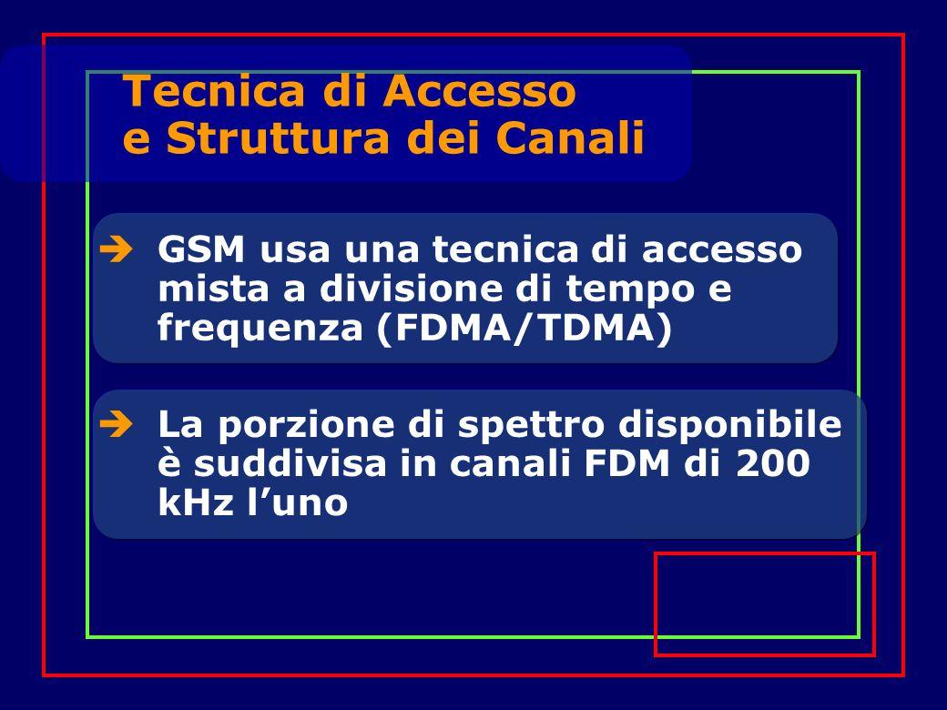 Tecnica di Accesso e Struttura dei Canali GSM usa una tecnica di accesso mista a divisione di tempo e frequenza (FDMA/TDMA) La porzione di spettro disponibile è suddivisa in canali FDM di 200 kHz luno