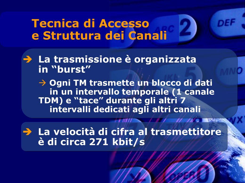 La velocità di cifra al trasmettitore è di circa 271 kbit/s Tecnica di Accesso e Struttura dei Canali La trasmissione è organizzata in burst Ogni TM trasmette un blocco di dati in un intervallo temporale (1 canale TDM) e tace durante gli altri 7 intervalli dedicati agli altri canali