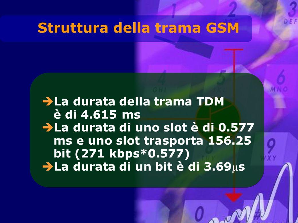 La durata della trama TDM è di 4.615 ms La durata di uno slot è di 0.577 ms e uno slot trasporta 156.25 bit (271 kbps*0.577) La durata di un bit è di 3.69s Struttura della trama GSM