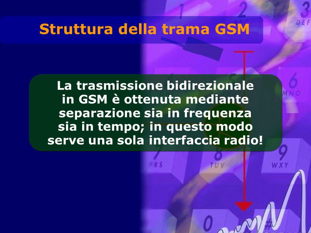 Struttura della trama GSM La trasmissione bidirezionale in GSM è ottenuta mediante separazione sia in frequenza sia in tempo; in questo modo serve una sola interfaccia radio!