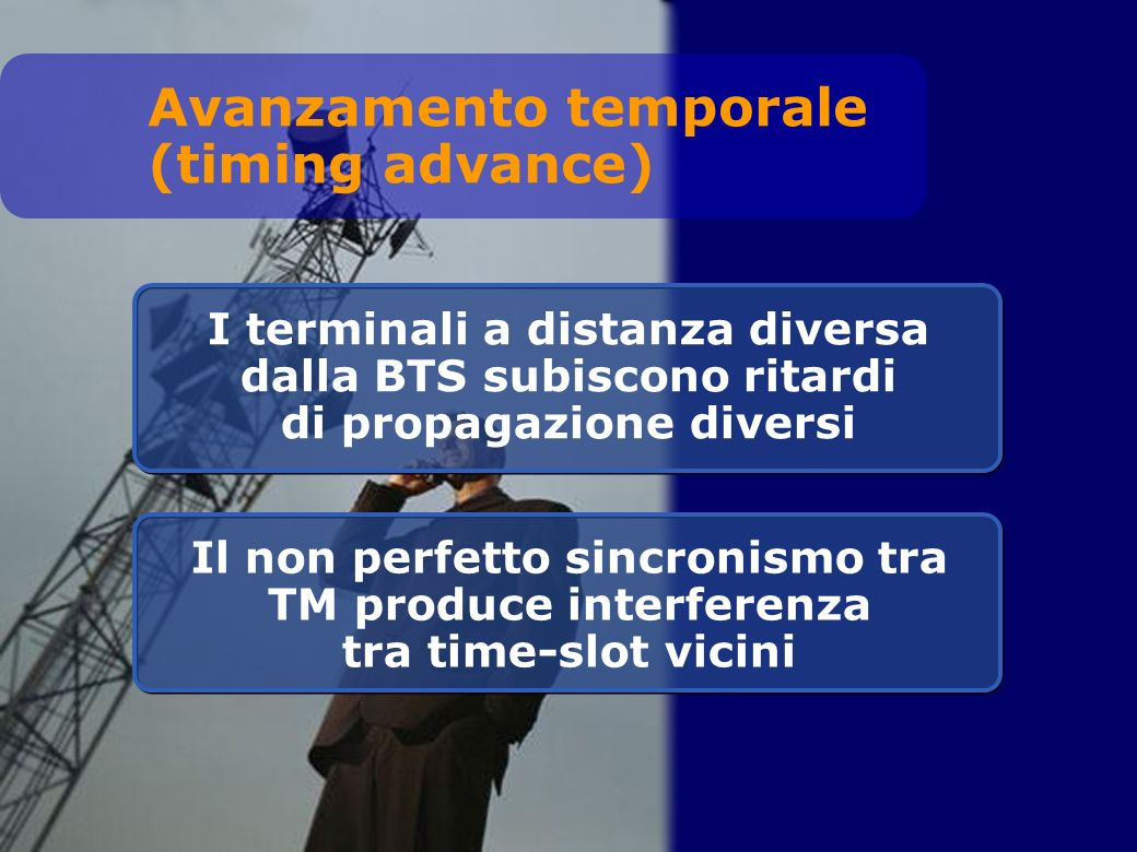 Avanzamento temporale (timing advance) Il non perfetto sincronismo tra TM produce interferenza tra time-slot vicini I terminali a distanza diversa dalla BTS subiscono ritardi di propagazione diversi