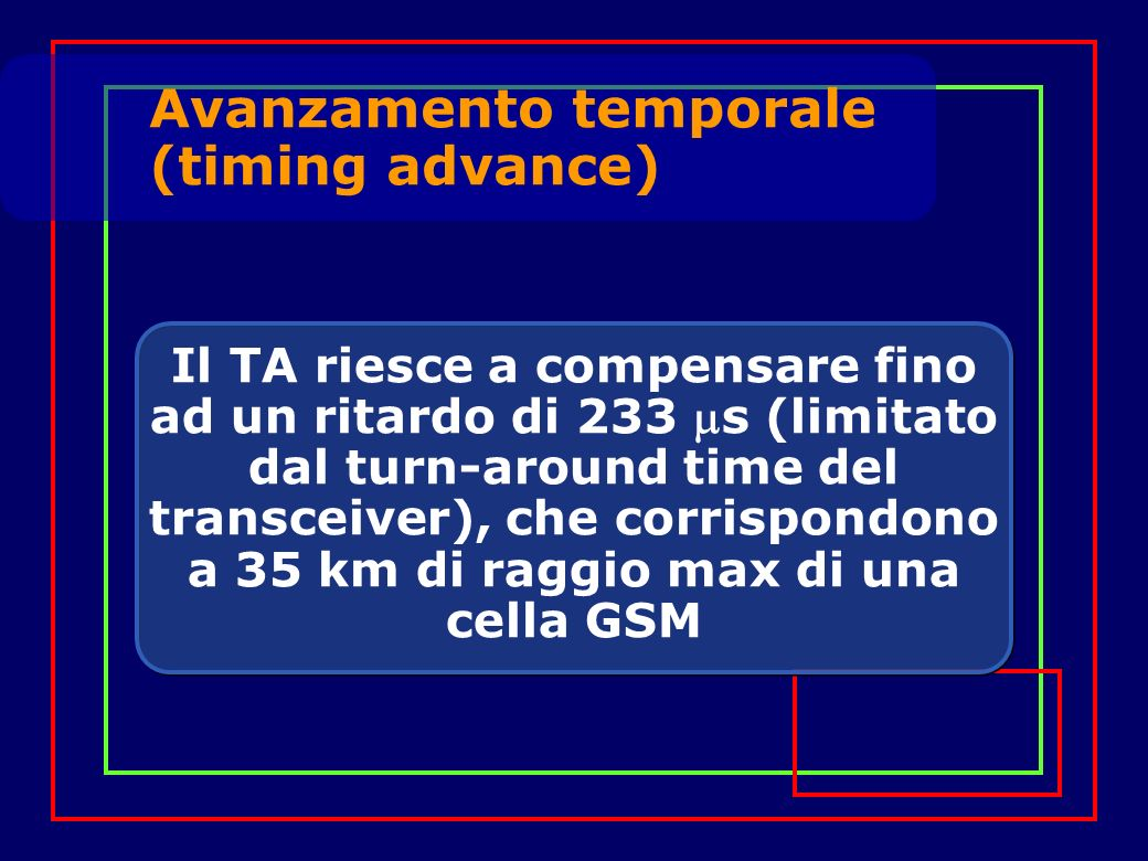 Il TA riesce a compensare fino ad un ritardo di 233 s (limitato dal turn-around time del transceiver), che corrispondono a 35 km di raggio max di una cella GSM Avanzamento temporale (timing advance)