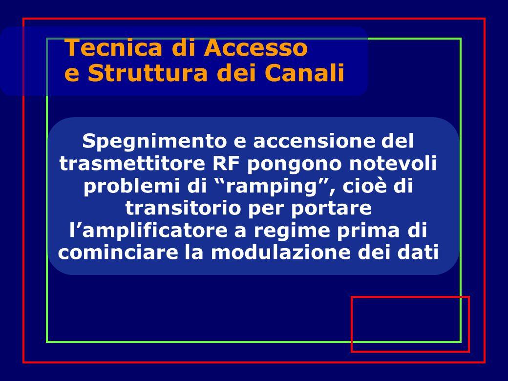 Spegnimento e accensione del trasmettitore RF pongono notevoli problemi di ramping, cioè di transitorio per portare lamplificatore a regime prima di cominciare la modulazione dei dati Tecnica di Accesso e Struttura dei Canali