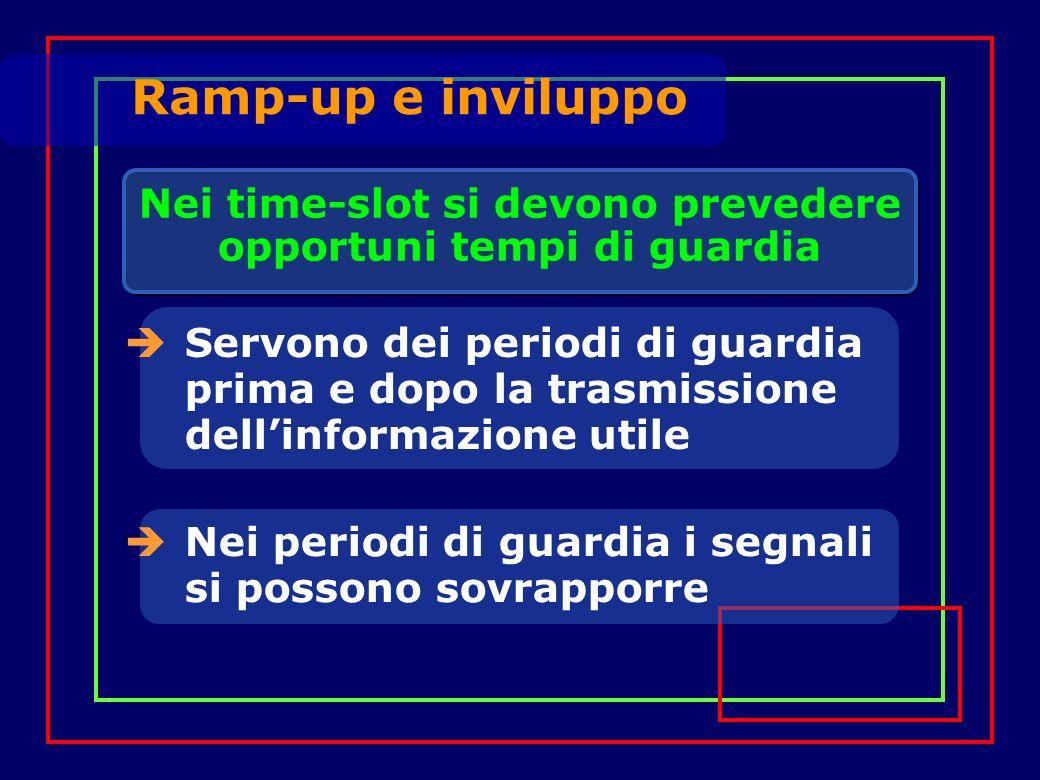 Servono dei periodi di guardia prima e dopo la trasmissione dellinformazione utile Nei periodi di guardia i segnali si possono sovrapporre Ramp-up e inviluppo Nei time-slot si devono prevedere opportuni tempi di guardia