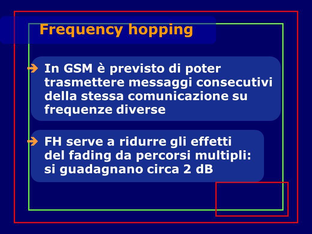 In GSM è previsto di poter trasmettere messaggi consecutivi della stessa comunicazione su frequenze diverse FH serve a ridurre gli effetti del fading da percorsi multipli: si guadagnano circa 2 dB Frequency hopping