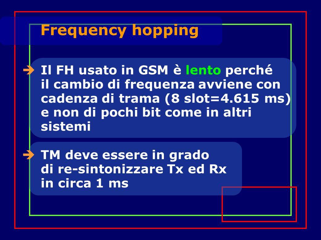Il FH usato in GSM è lento perché il cambio di frequenza avviene con cadenza di trama (8 slot=4.615 ms) e non di pochi bit come in altri sistemi TM deve essere in grado di re-sintonizzare Tx ed Rx in circa 1 ms Frequency hopping