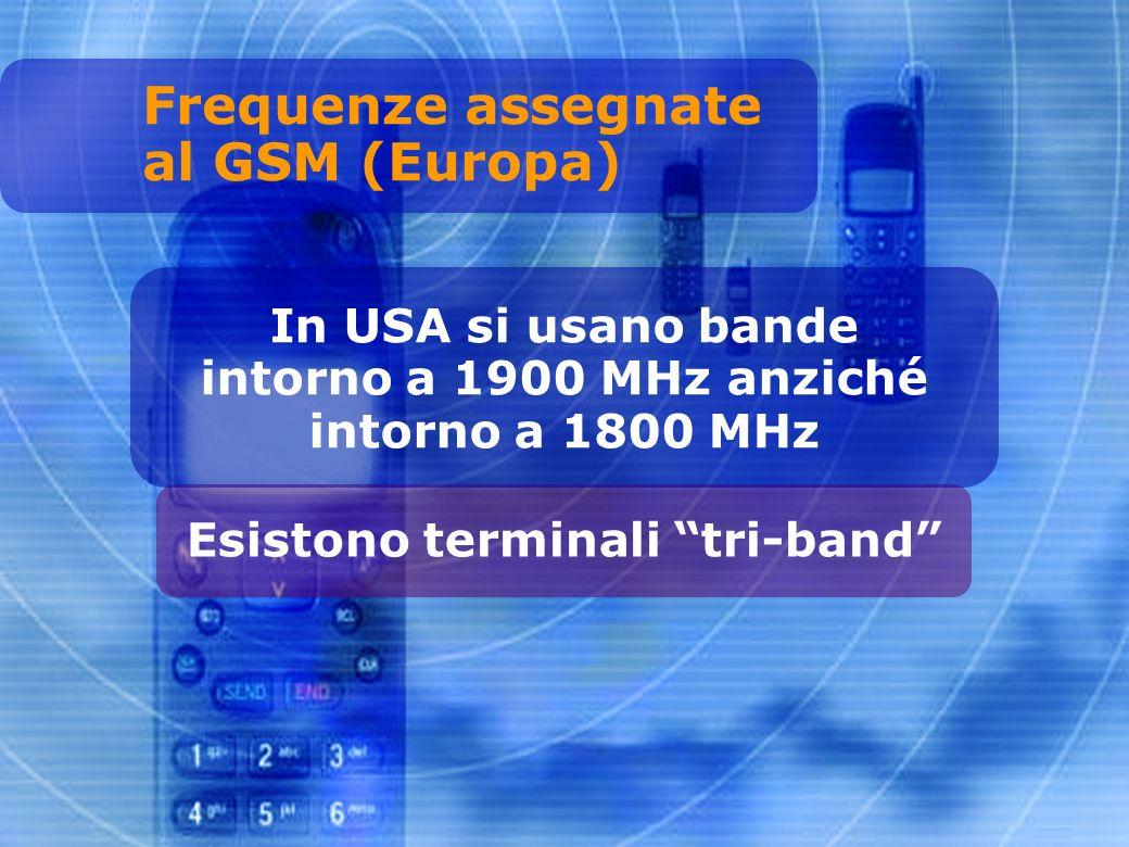 Esistono terminali tri-band Frequenze assegnate al GSM (Europa) In USA si usano bande intorno a 1900 MHz anziché intorno a 1800 MHz
