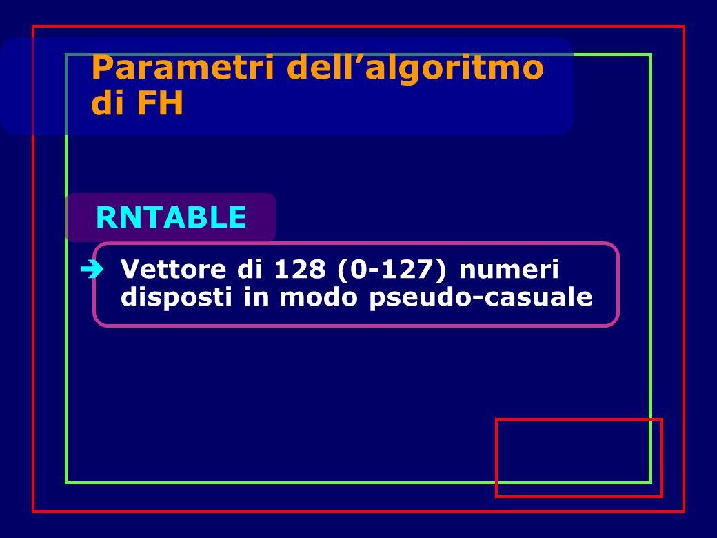 RNTABLE Vettore di 128 (0-127) numeri disposti in modo pseudo-casuale Parametri dellalgoritmo di FH