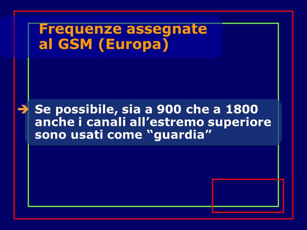 Se possibile, sia a 900 che a 1800 anche i canali allestremo superiore sono usati come guardia Frequenze assegnate al GSM (Europa)