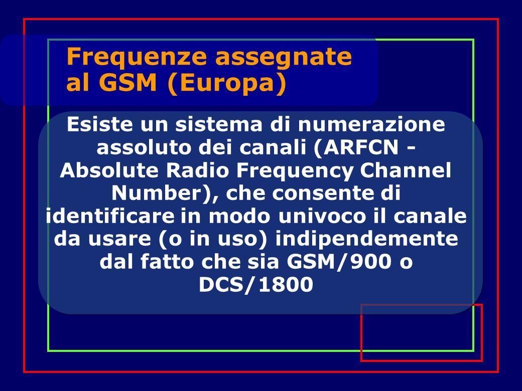 Esiste un sistema di numerazione assoluto dei canali (ARFCN - Absolute Radio Frequency Channel Number), che consente di identificare in modo univoco il canale da usare (o in uso) indipendemente dal fatto che sia GSM/900 o DCS/1800 Frequenze assegnate al GSM (Europa)