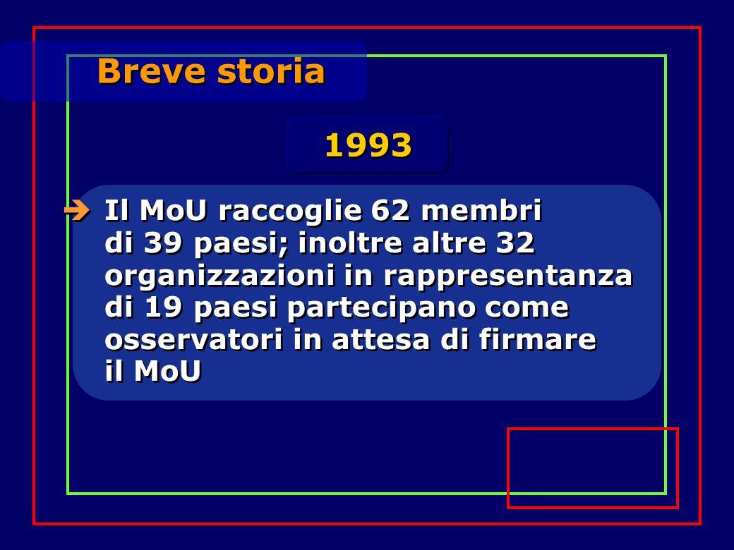 Breve storia Il MoU raccoglie 62 membri di 39 paesi; inoltre altre 32 organizzazioni in rappresentanza di 19 paesi partecipano come osservatori in attesa di firmare il MoU 1993