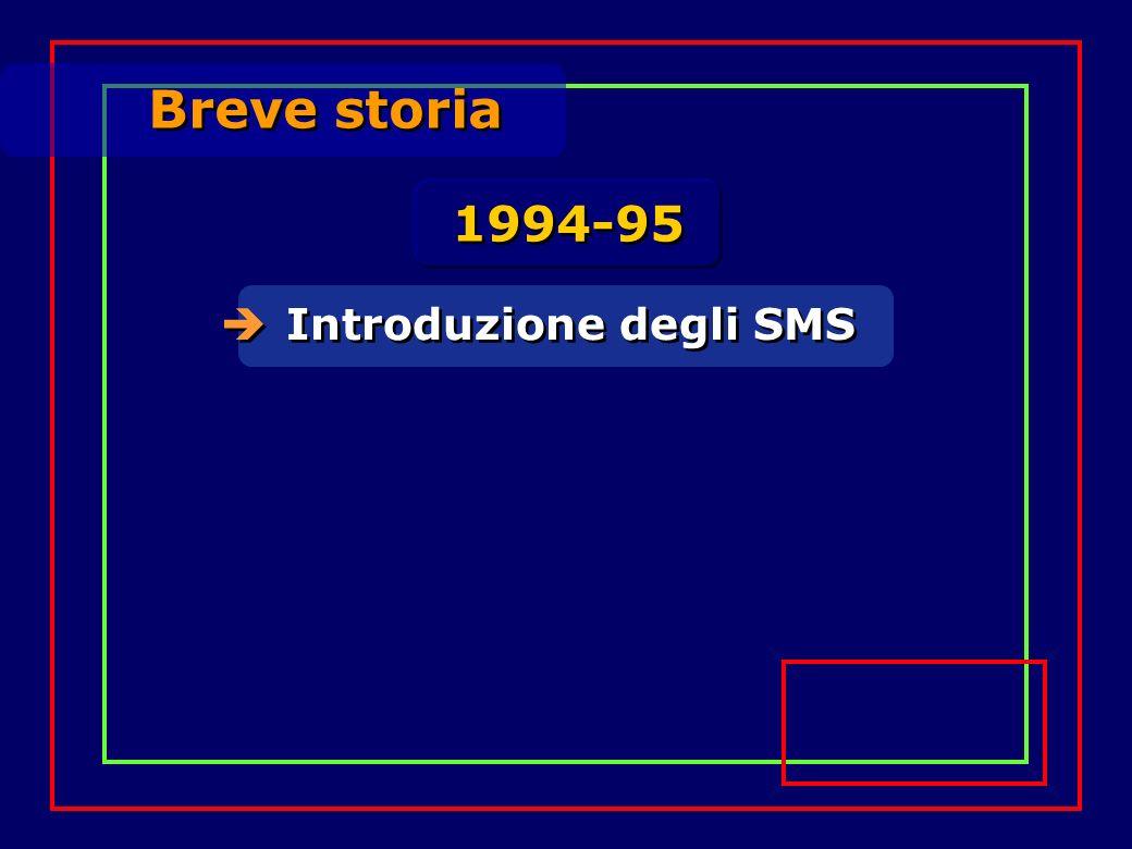Breve storia 1994-95 Introduzione degli SMS