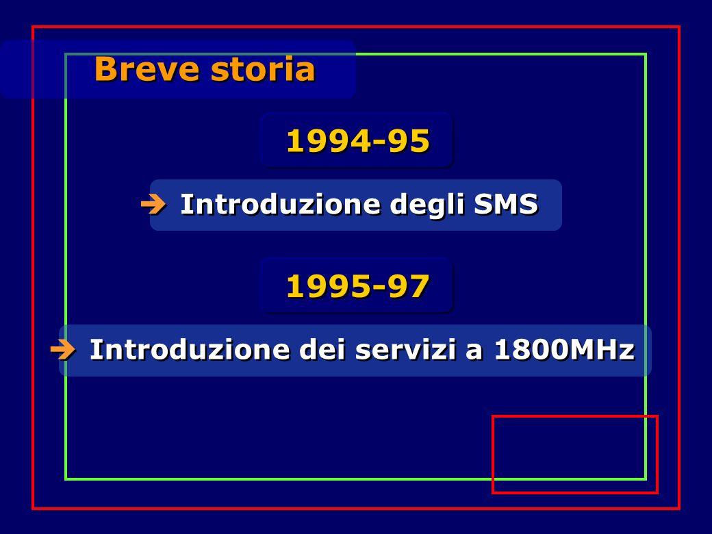 Breve storia Introduzione degli SMS 1994-95 Introduzione dei servizi a 1800MHz 1995-97