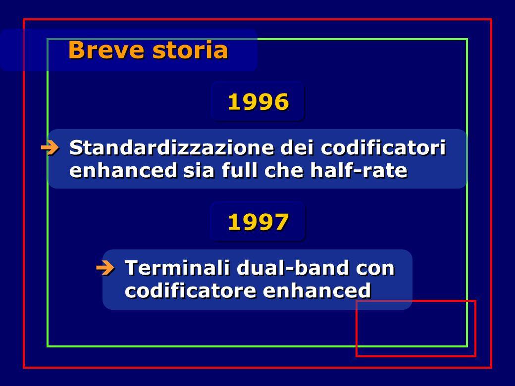 Breve storia Standardizzazione dei codificatori enhanced sia full che half-rate 1996 Terminali dual-band con codificatore enhanced 1997