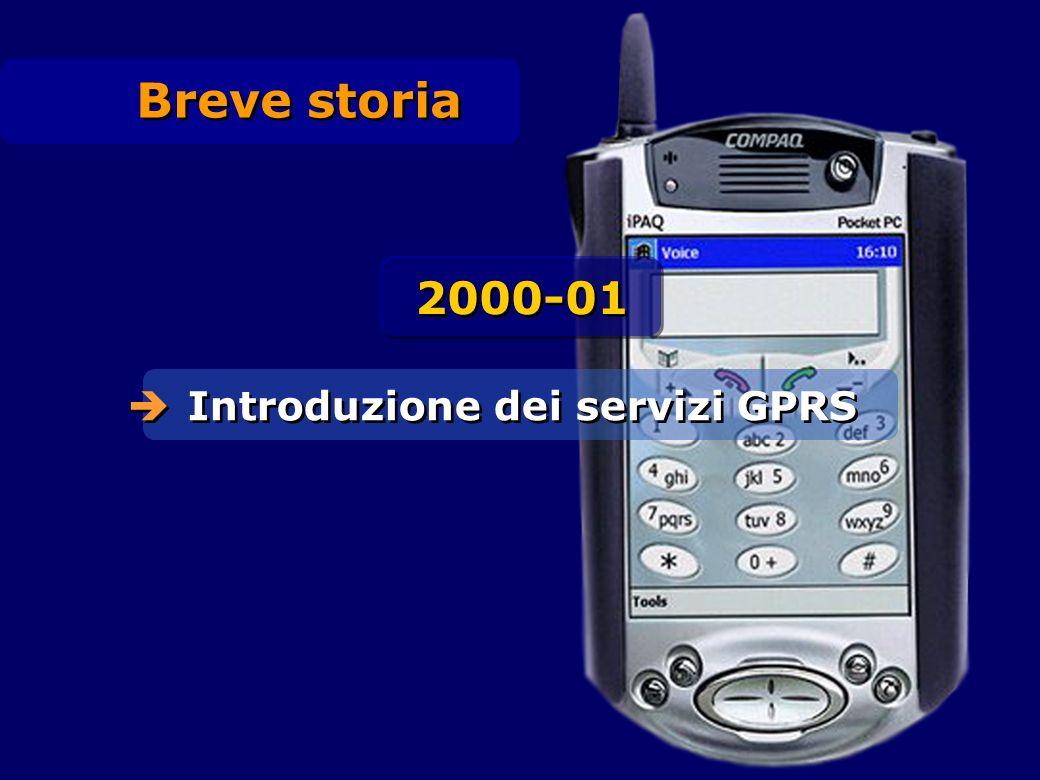 Breve storia Introduzione dei servizi GPRS 2000-01