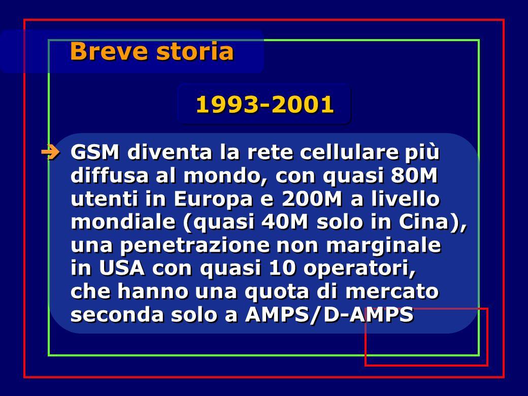 Breve storia GSM diventa la rete cellulare più diffusa al mondo, con quasi 80M utenti in Europa e 200M a livello mondiale (quasi 40M solo in Cina), una penetrazione non marginale in USA con quasi 10 operatori, che hanno una quota di mercato seconda solo a AMPS/D-AMPS 1993-2001