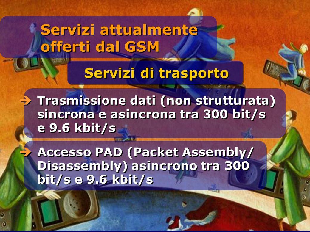Servizi attualmente offerti dal GSM Trasmissione dati (non strutturata) sincrona e asincrona tra 300 bit/s e 9.6 kbit/s Accesso PAD (Packet Assembly/