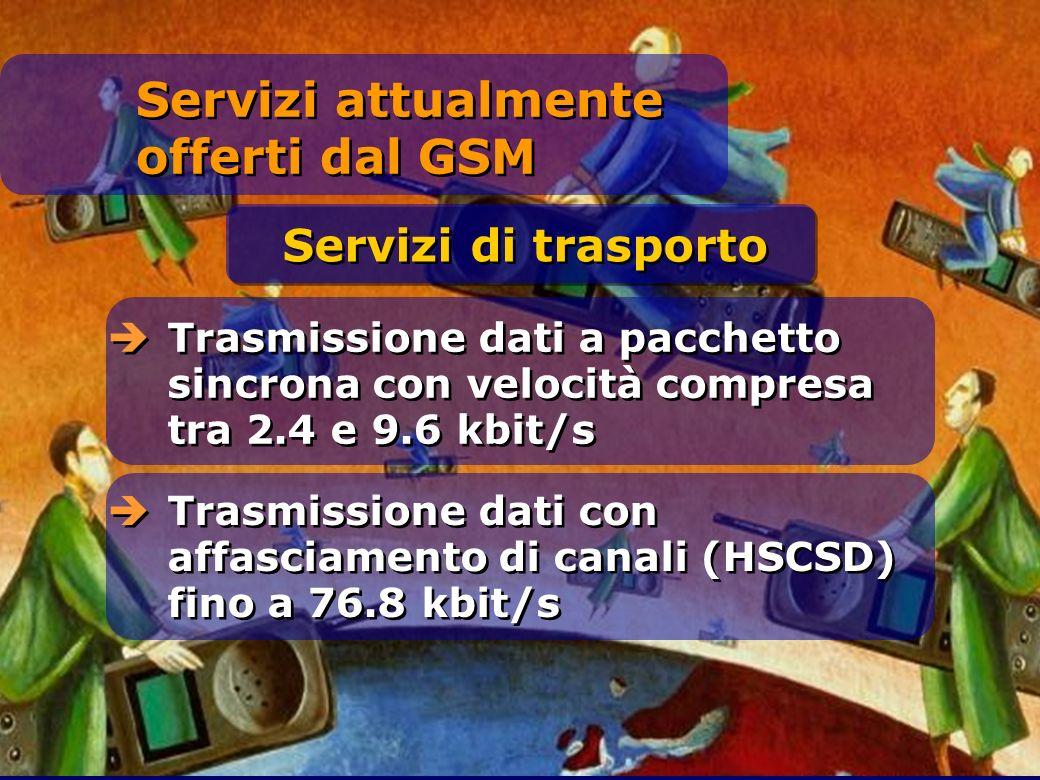 Trasmissione dati a pacchetto sincrona con velocità compresa tra 2.4 e 9.6 kbit/s Trasmissione dati con affasciamento di canali (HSCSD) fino a 76.8 kbit/s Servizi attualmente offerti dal GSM Servizi di trasporto