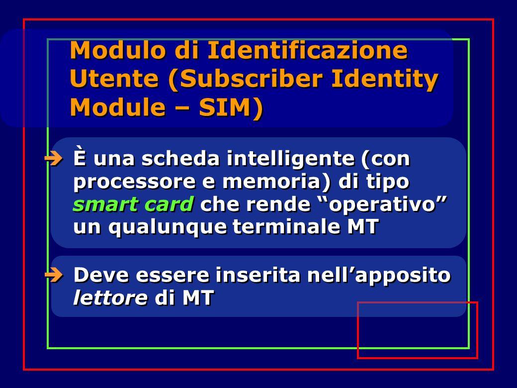 Modulo di Identificazione Utente (Subscriber Identity Module – SIM) È una scheda intelligente (con processore e memoria) di tipo smart card che rende