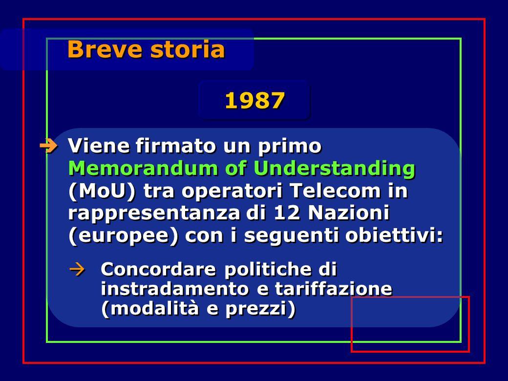 Breve storia Con listituzione di ETSI (European Telecommunication Standards Institute) il lavoro su GSM viene spostato in questo foro 1988