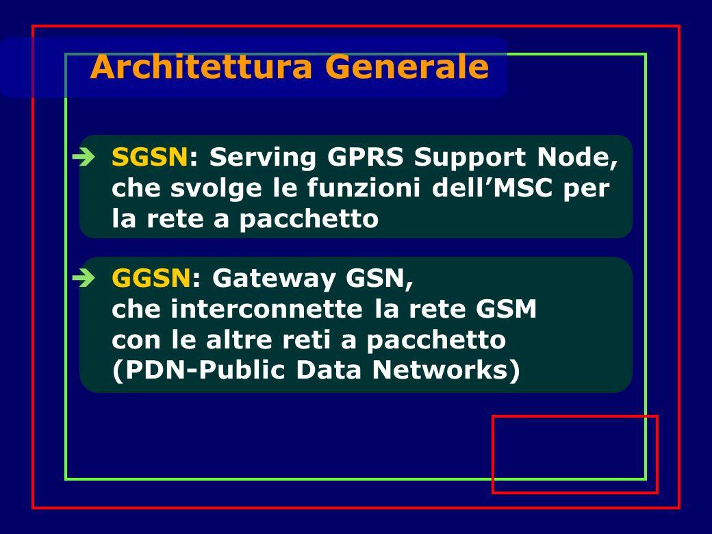 SGSN: Serving GPRS Support Node, che svolge le funzioni dellMSC per la rete a pacchetto Architettura Generale GGSN: Gateway GSN, che interconnette la rete GSM con le altre reti a pacchetto (PDN-Public Data Networks)