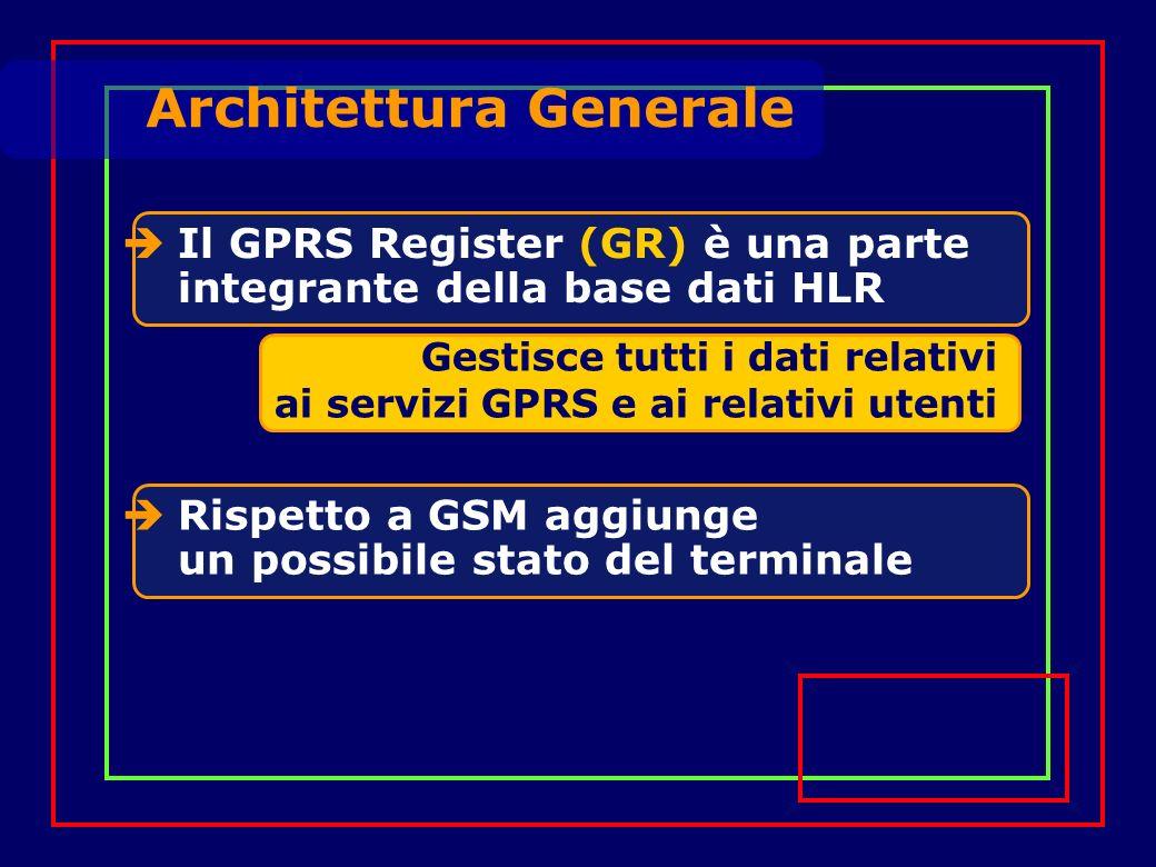 Architettura Generale Il GPRS Register (GR) è una parte integrante della base dati HLR Gestisce tutti i dati relativi ai servizi GPRS e ai relativi utenti Rispetto a GSM aggiunge un possibile stato del terminale