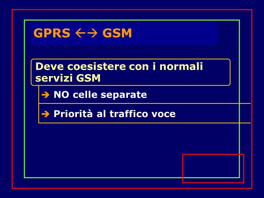 Deve coesistere con i normali servizi GSM NO celle separate Priorità al traffico voce GPRS GSM