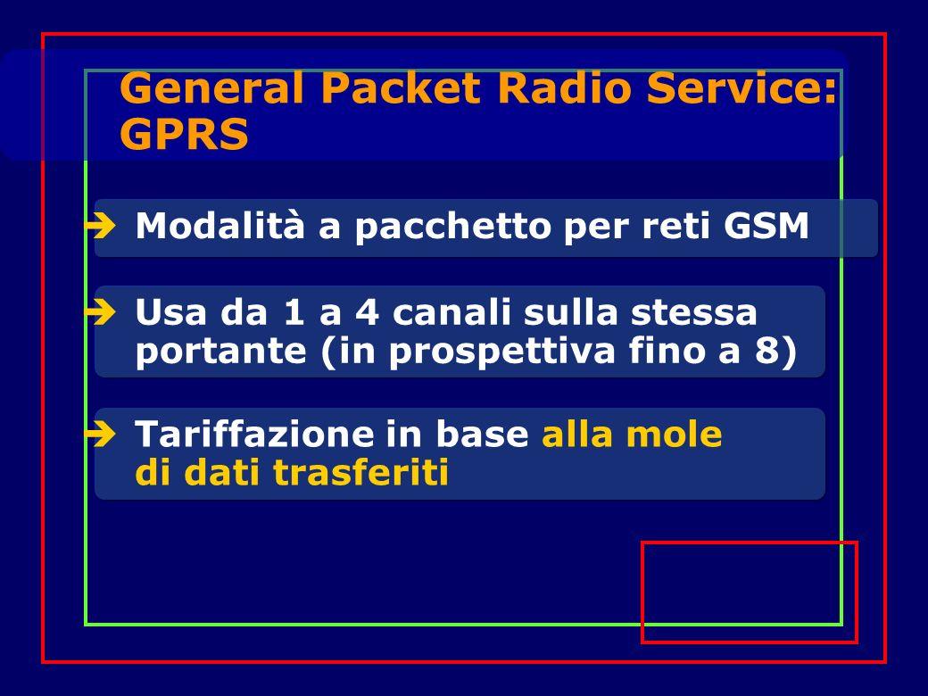 Modalità a pacchetto per reti GSM General Packet Radio Service: GPRS Usa da 1 a 4 canali sulla stessa portante (in prospettiva fino a 8) Tariffazione in base alla mole di dati trasferiti