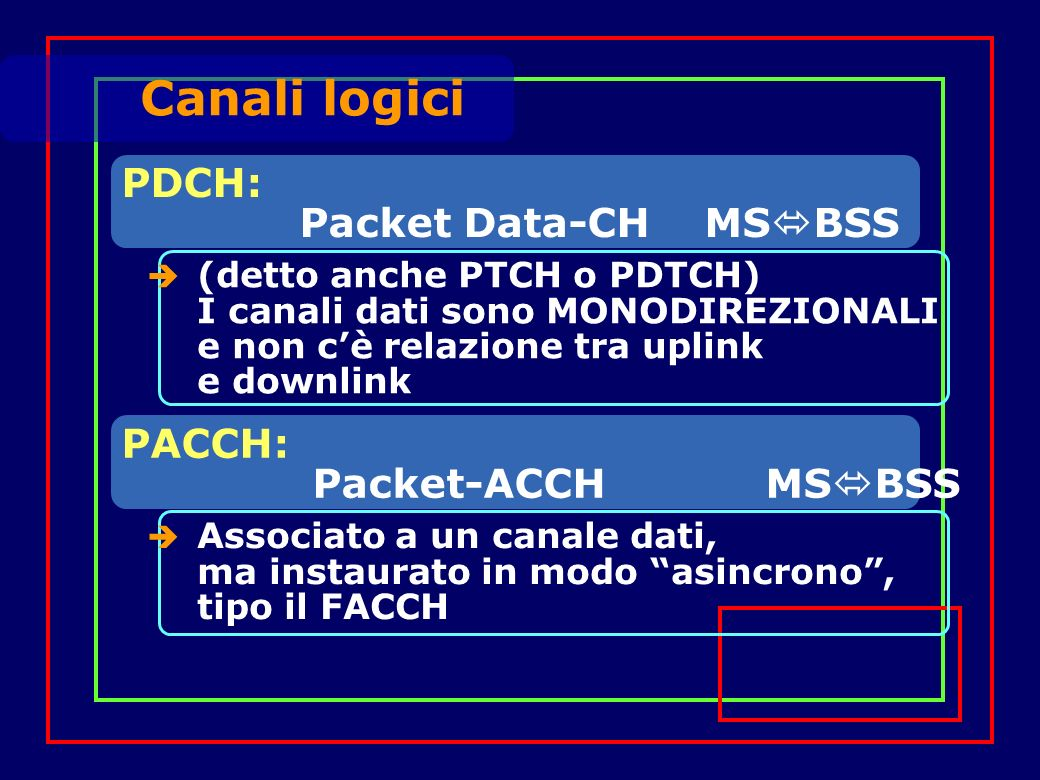 PDCH: Packet Data-CH MS BSS (detto anche PTCH o PDTCH) I canali dati sono MONODIREZIONALI e non cè relazione tra uplink e downlink Canali logici PACCH: Packet-ACCH MS BSS Associato a un canale dati, ma instaurato in modo asincrono, tipo il FACCH