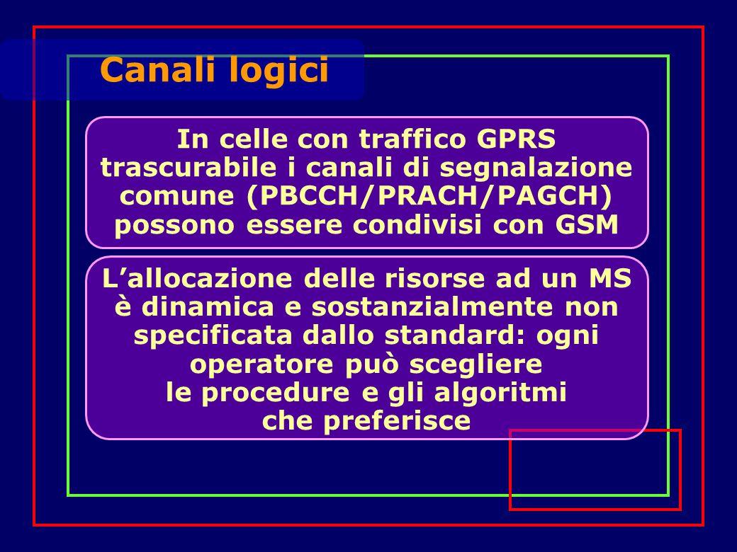 In celle con traffico GPRS trascurabile i canali di segnalazione comune (PBCCH/PRACH/PAGCH) possono essere condivisi con GSM Canali logici Lallocazione delle risorse ad un MS è dinamica e sostanzialmente non specificata dallo standard: ogni operatore può scegliere le procedure e gli algoritmi che preferisce