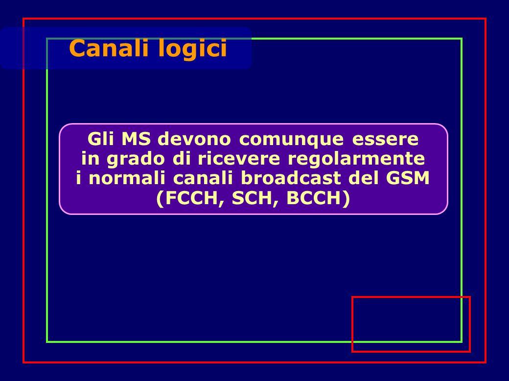 Gli MS devono comunque essere in grado di ricevere regolarmente i normali canali broadcast del GSM (FCCH, SCH, BCCH) Canali logici