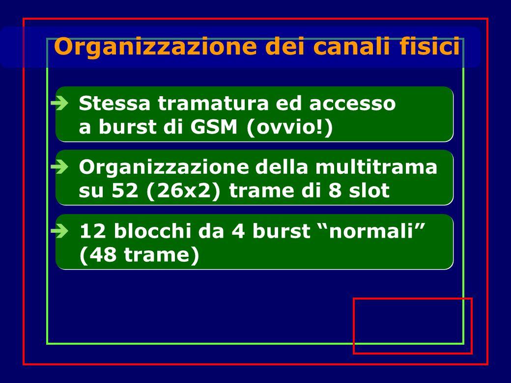 Stessa tramatura ed accesso a burst di GSM (ovvio!) Organizzazione dei canali fisici Organizzazione della multitrama su 52 (26x2) trame di 8 slot 12 blocchi da 4 burst normali (48 trame)